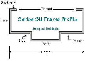 SU Frame Design